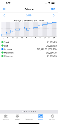 Simulator Screen Shot - iPhone 11 Pro Max - 2020-10-25 at 14.57.17