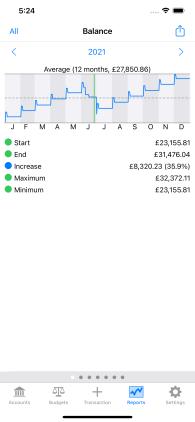 Simulator Screen Shot - iPhone 11 Pro Max - 2021-06-25 at 17.24.09